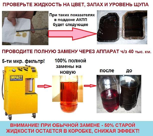 zamena_zhidkosti_ v_ avtomate_1